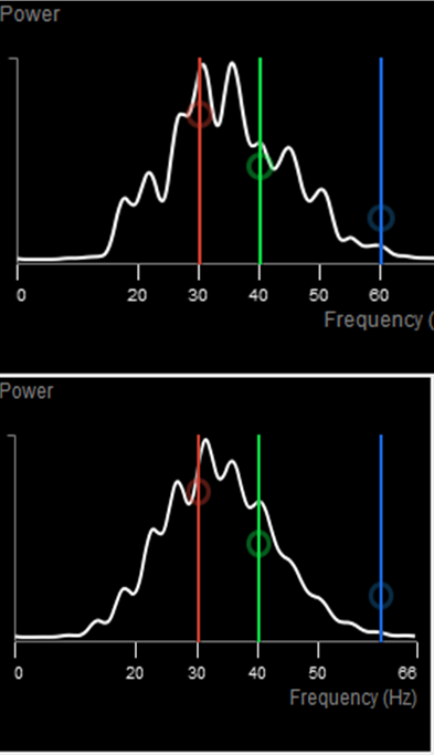 Figure 7 Amplitude spectrum of the 'ALL' model